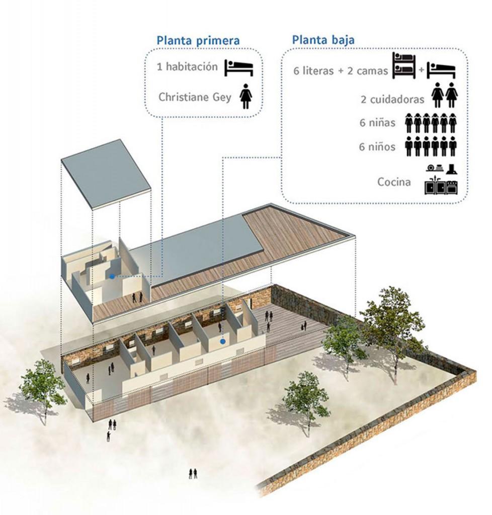 Arquitectura Social Orfanato Nodopía Arquitectura Diseño Esquema