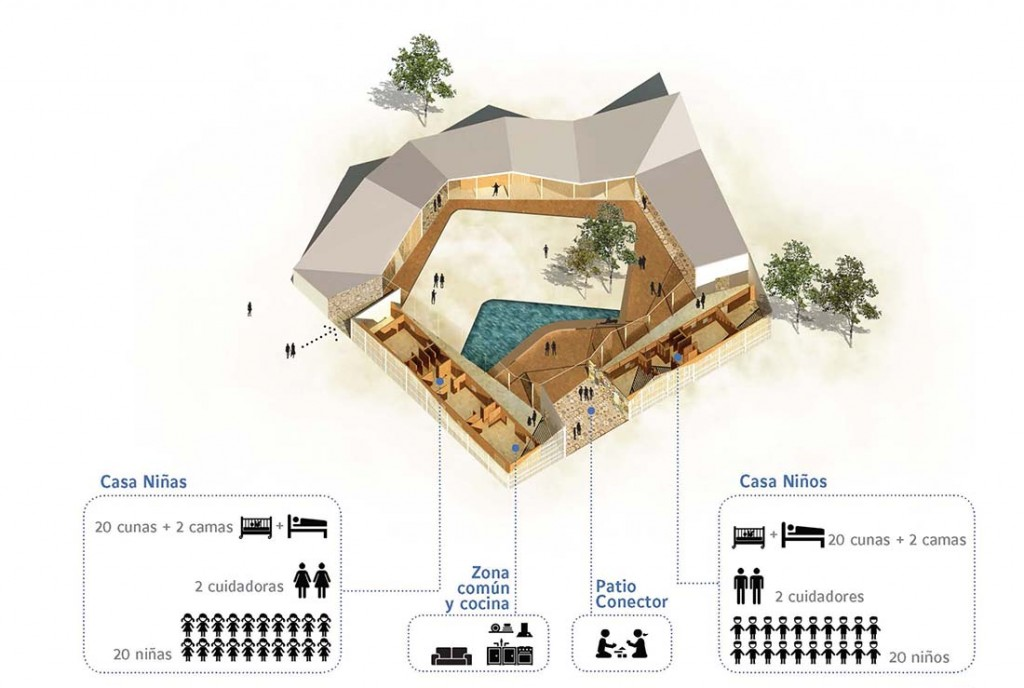 Arquitectura-social-orfanato-Nodopía-Arquitectura-Diseño-esquema-Casa-bebés-e1481892858369-1024x688